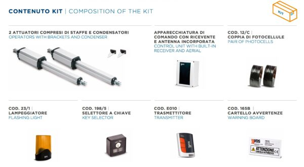 KIT PM 300 – Attuatore Elettromeccanico Lineare 230V
