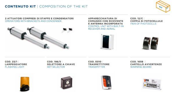 KIT PM 400 – Attuatore Elettromeccanico Lineare 230V