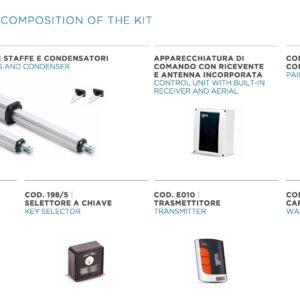 KIT PM1 300– Attuatore Elettromeccanico Lineare 230V