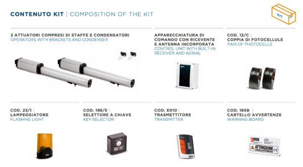 KIT PM1 SC 400– Attuatore Elettromeccanico Lineare 230V