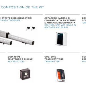 KIT PM1 SC 300– Attuatore Elettromeccanico Lineare 230V