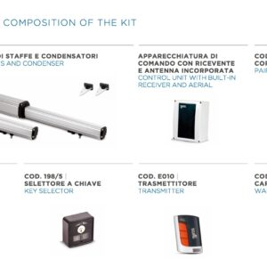 KIT PM1 SC 500– Attuatore Elettromeccanico Lineare 230V