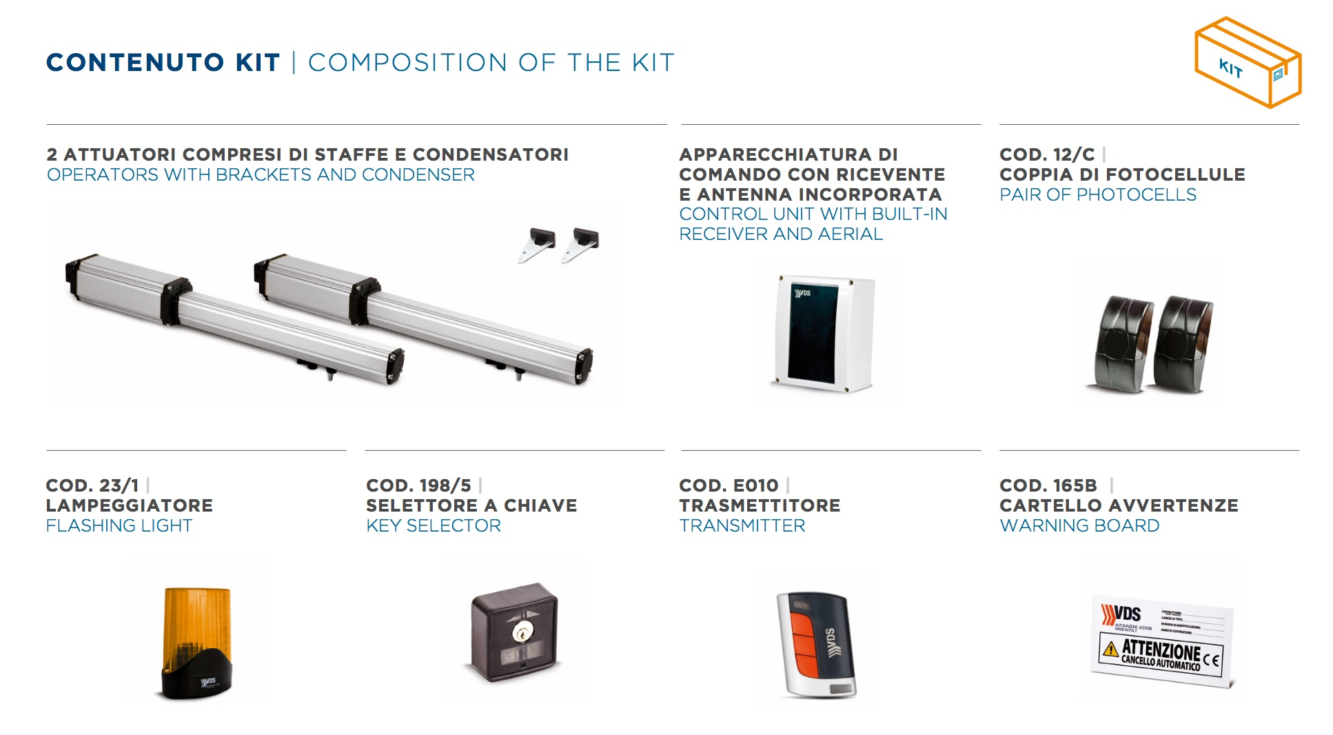 KIT PM1 SC 500– Attuatore Elettromeccanico Lineare 24V