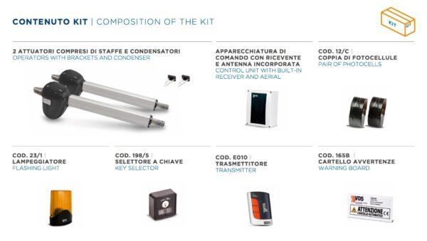 KIT EGO 400 – Attuatore Elettromeccanico 24V