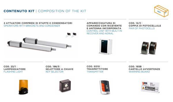 KIT LINEAR 11 500– Attuatore Elettromeccanico Lineare 24V