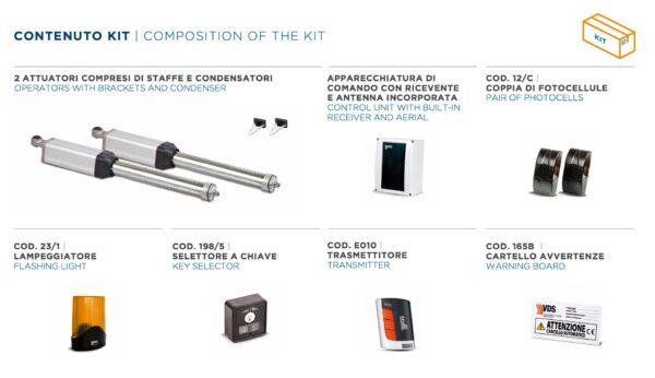 KIT PHV 360– Attuatore Oleodinamico Lineare 230V