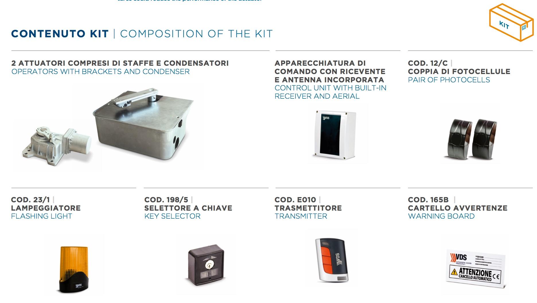 KIT UNDER-V – Attuatore Elettromeccanico Interrato 24V