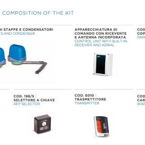 KIT IBIS – Attuatore Elettromeccanico Articolato 230V