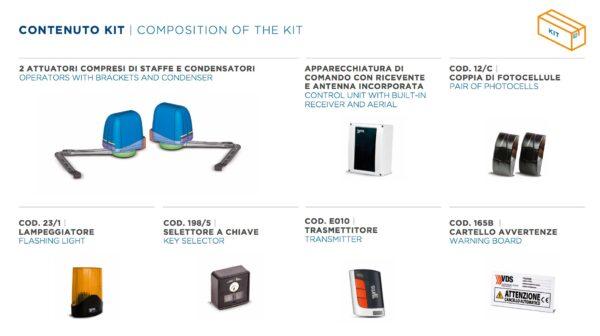 KIT IBIS – Attuatore Elettromeccanico Articolato 24V