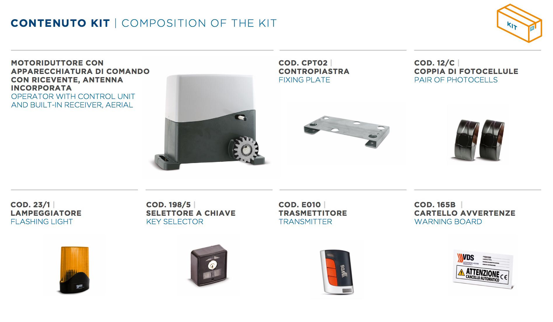 KIT AG FUTURE 1000– Motoriduttore 230V